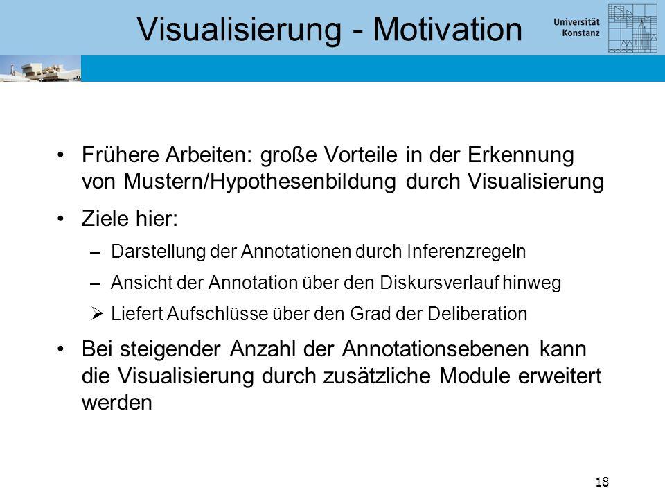 Visualisierung - Motivation Frühere Arbeiten: große Vorteile in der Erkennung von Mustern/Hypothesenbildung durch Visualisierung Ziele hier: –Darstell