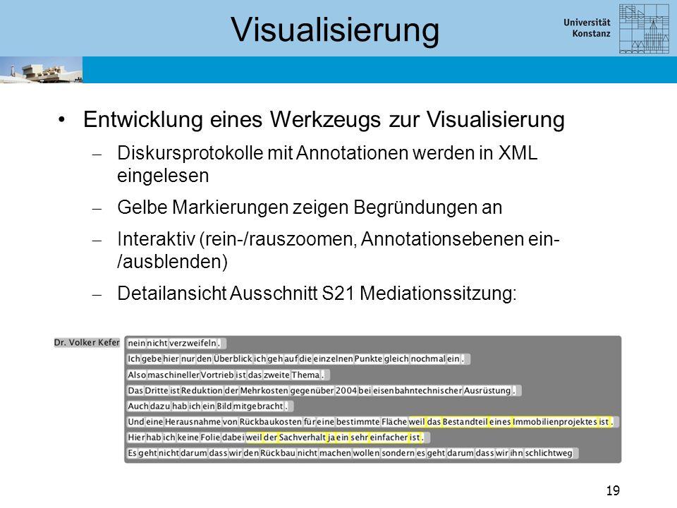 Visualisierung Entwicklung eines Werkzeugs zur Visualisierung  Diskursprotokolle mit Annotationen werden in XML eingelesen  Gelbe Markierungen zeigen Begründungen an  Interaktiv (rein-/rauszoomen, Annotationsebenen ein- /ausblenden)  Detailansicht Ausschnitt S21 Mediationssitzung: 19