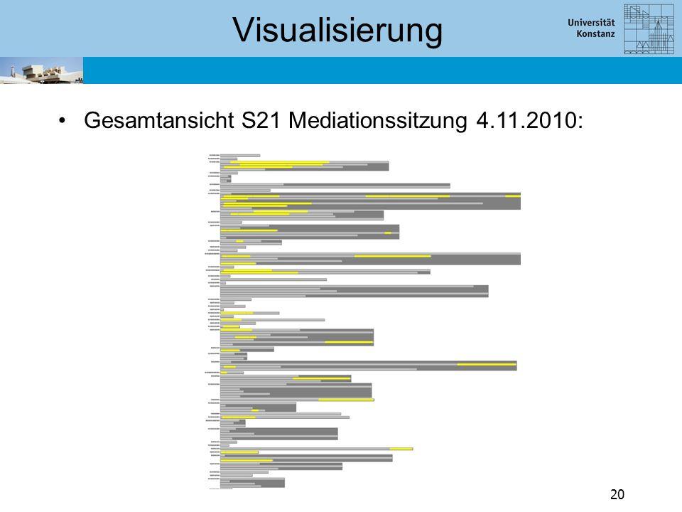 Visualisierung Gesamtansicht S21 Mediationssitzung 4.11.2010: 20