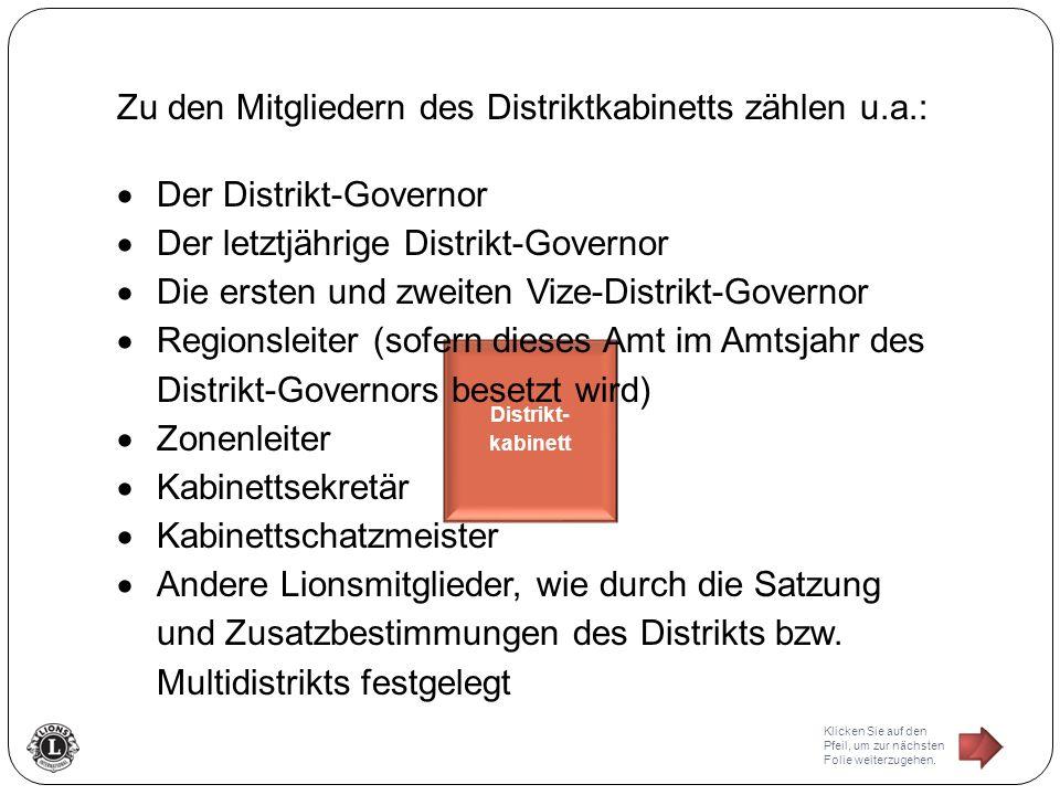 Modul 4 ist hiermit abgeschlossen: Zonenleiter als Mitglied im Distriktkabinett Haben wir unsere Ziele erreicht.