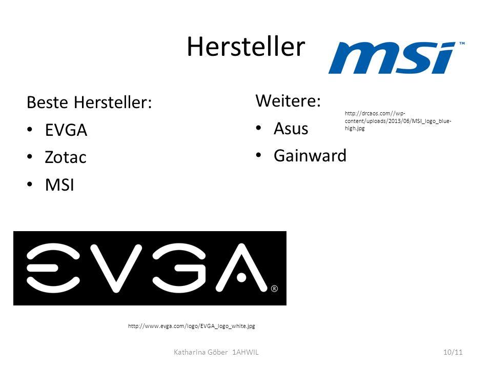 Hersteller Beste Hersteller: EVGA Zotac MSI Weitere: Asus Gainward Katharina Göber 1AHWIL10/11 http://www.evga.com/logo/EVGA_logo_white.jpg http://drc