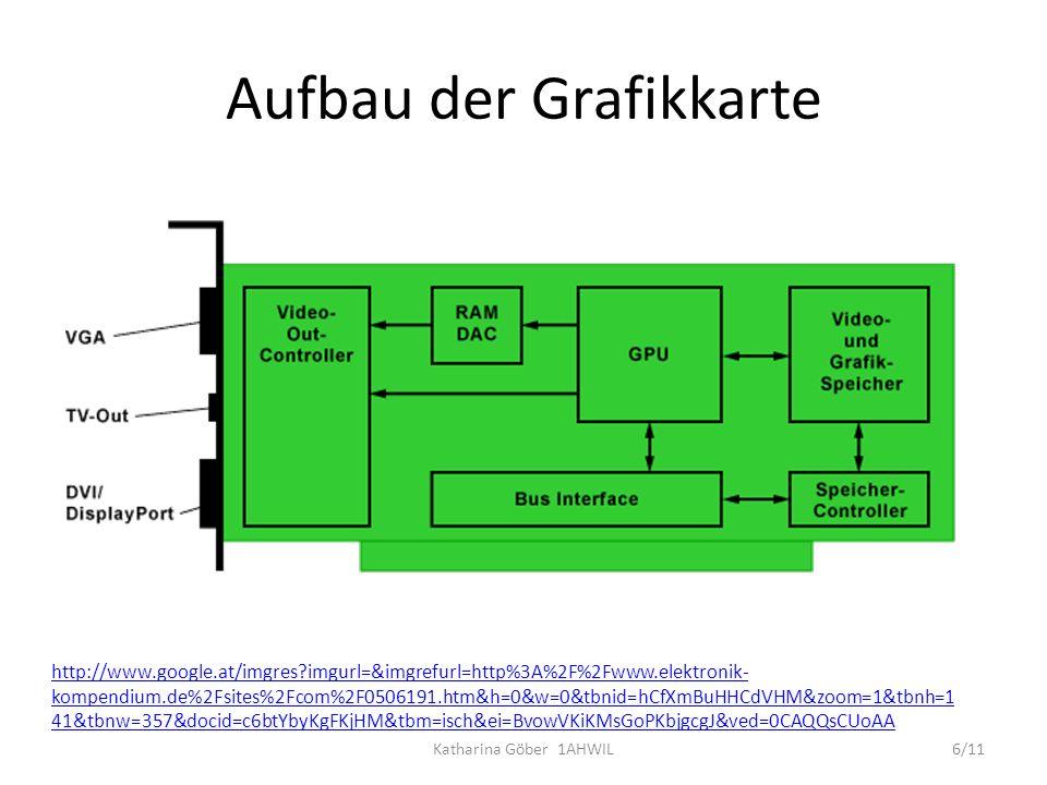 Aufbau der Grafikkarte http://www.google.at/imgres?imgurl=&imgrefurl=http%3A%2F%2Fwww.elektronik- kompendium.de%2Fsites%2Fcom%2F0506191.htm&h=0&w=0&tb