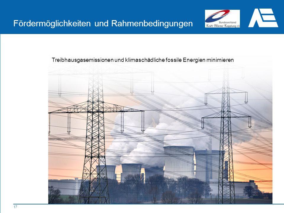 17 Fördermöglichkeiten und Rahmenbedingungen Treibhausgasemissionen und klimaschädliche fossile Energien minimieren