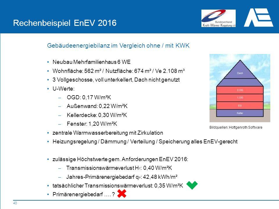 40 Rechenbeispiel EnEV 2016 Bildquellen: Hottgenroth Software Gebäudeenergiebilanz im Vergleich ohne / mit KWK Neubau Mehrfamilienhaus 6 WE Wohnfläche: 562 m² / Nutzfläche: 674 m² / Ve 2.108 m³ 3 Vollgeschosse, voll unterkellert, Dach nicht genutzt U-Werte:  OGD: 0,17 W/m²K  Außenwand: 0,22 W/m²K  Kellerdecke: 0,30 W/m²K  Fenster: 1,20 W/m²K zentrale Warmwasserbereitung mit Zirkulation Heizungsregelung / Dämmung / Verteilung / Speicherung alles EnEV-gerecht zulässige Höchstwerte gem.