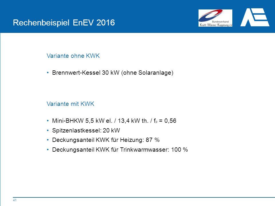 41 Rechenbeispiel EnEV 2016 Variante ohne KWK Brennwert-Kessel 30 kW (ohne Solaranlage) Variante mit KWK Mini-BHKW 5,5 kW el.