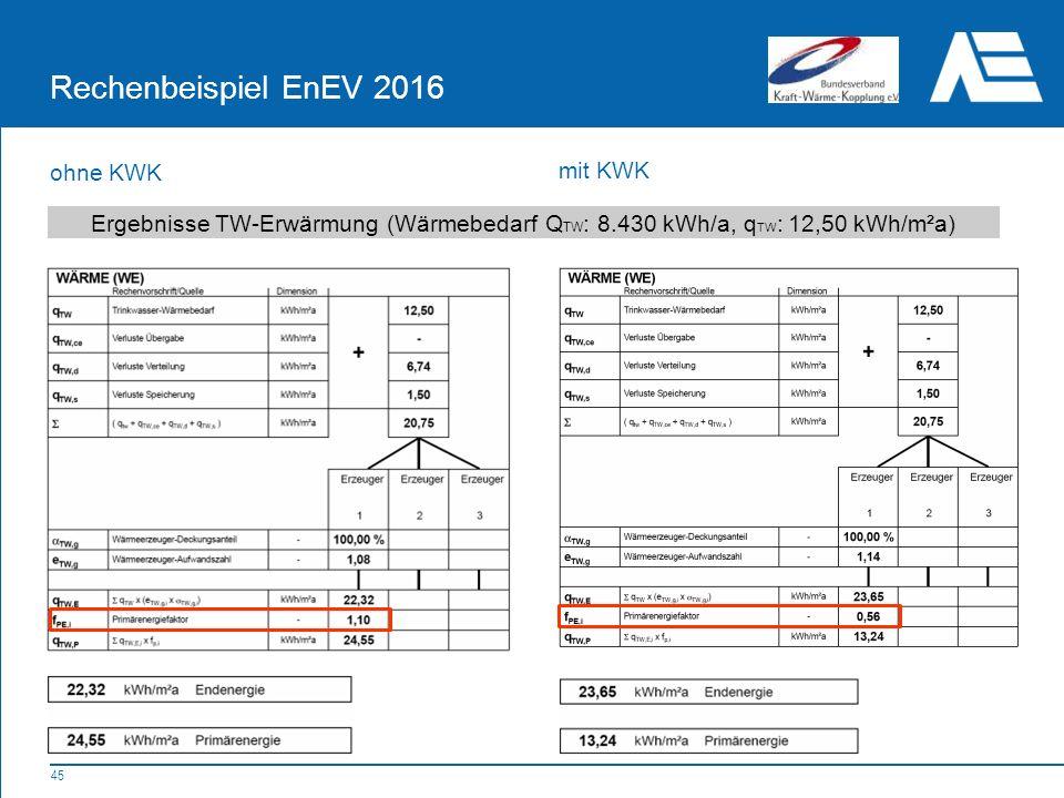 45 Rechenbeispiel EnEV 2016 ohne KWK mit KWK Ergebnisse TW-Erwärmung (Wärmebedarf Q TW : 8.430 kWh/a, q TW : 12,50 kWh/m²a)