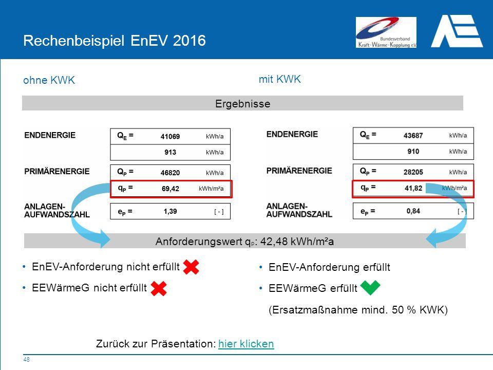 48 Rechenbeispiel EnEV 2016 ohne KWK mit KWK Ergebnisse Anforderungswert q p : 42,48 kWh/m²a EnEV-Anforderung nicht erfüllt EEWärmeG nicht erfüllt EnEV-Anforderung erfüllt EEWärmeG erfüllt (Ersatzmaßnahme mind.