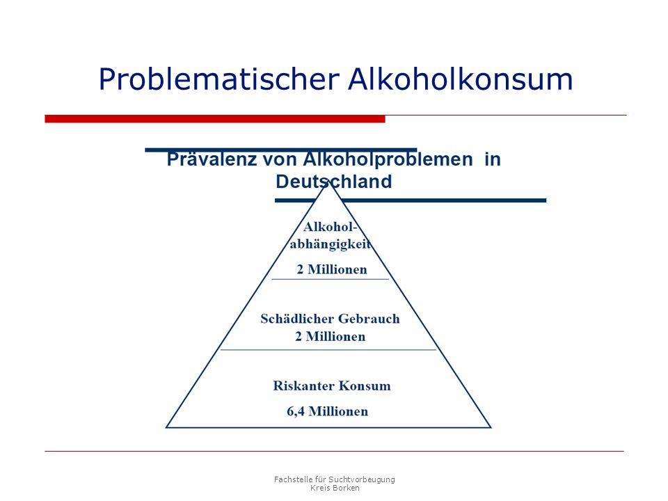 Fachstelle für Suchtvorbeugung Kreis Borken Problematischer Alkoholkonsum