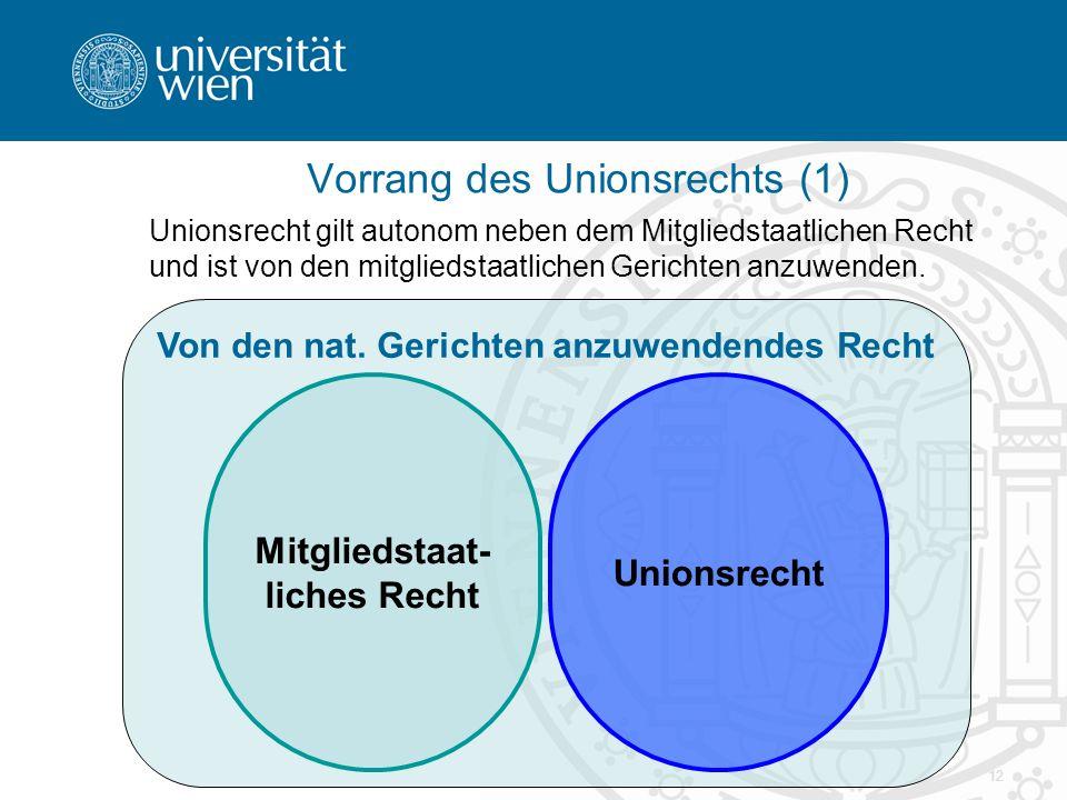 12 Vorrang des Unionsrechts (1) Unionsrecht gilt autonom neben dem Mitgliedstaatlichen Recht und ist von den mitgliedstaatlichen Gerichten anzuwenden.