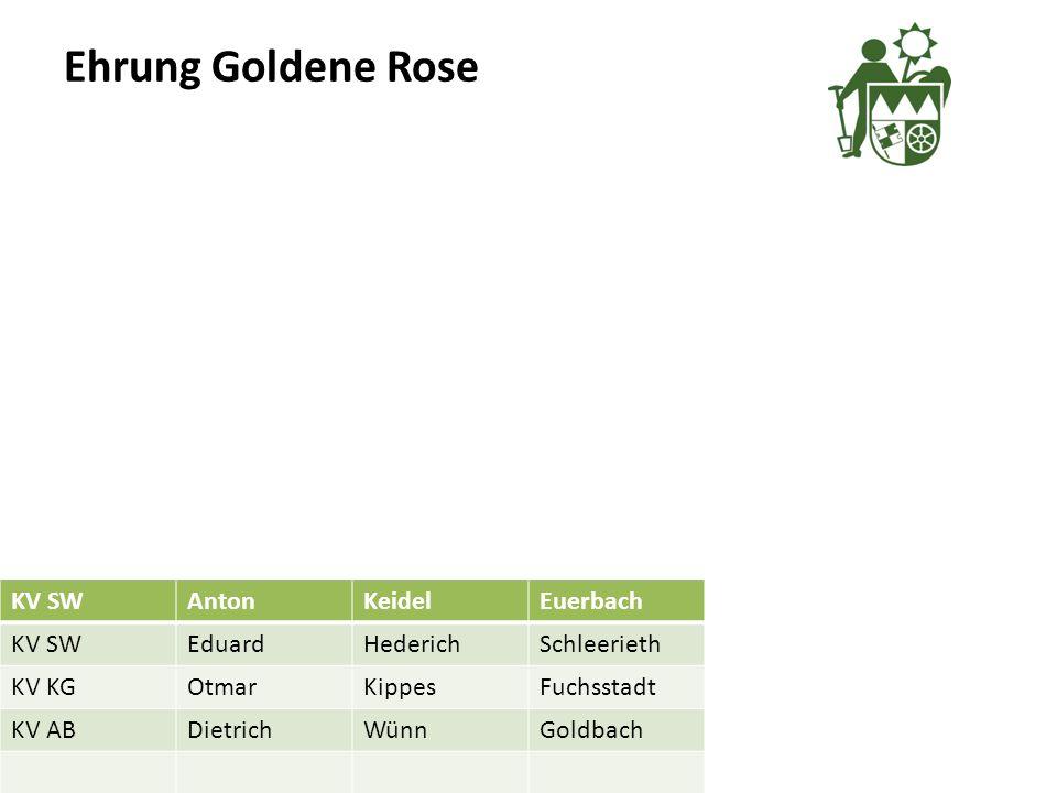 Ehrung Goldene Rose KV SWAntonKeidelEuerbach KV SWEduardHederichSchleerieth KV KGOtmarKippesFuchsstadt KV ABDietrichWünnGoldbach