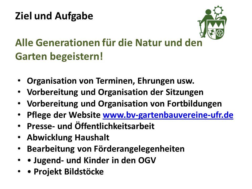 Ziel und Aufgabe Alle Generationen für die Natur und den Garten begeistern.