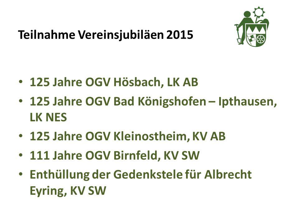 Jahresplan 2015 / 2016 Landesgartenschau Bayreuth 2016 Organisation und Planung Landesgartenschau Würzburg 2018 Fortbildung Kinder und Jugend 2016 Fortbildung Gemeindearbeiter 2016 Eröffnung Tag der offenen Gartentür 2016