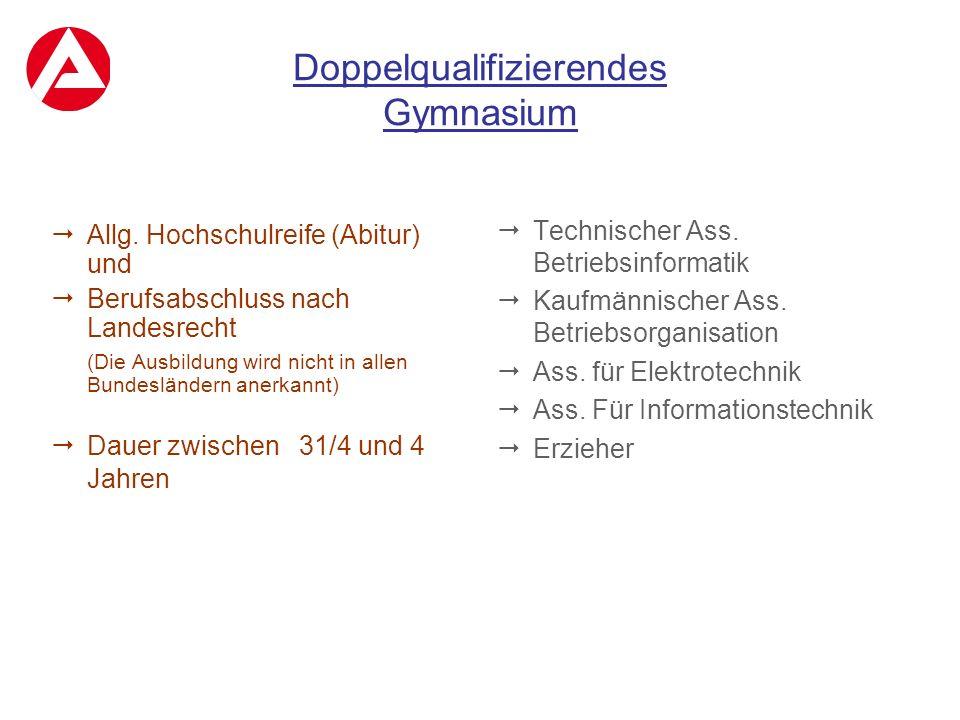 Anmeldezeiträume  Berufskollegs im Kreis Unna: 29.01.- 19.02.16  Berufskollegs Stadt Hamm: 30.01.