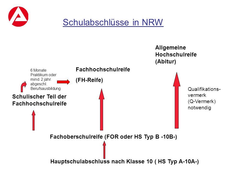 Schulabschlüsse in NRW Fachoberschulreife (FOR oder HS Typ B -10B-) Hauptschulabschluss nach Klasse 10 ( HS Typ A-10A-) Schulischer Teil der Fachhochs