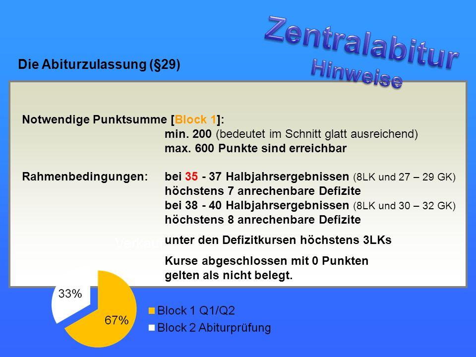 Die Abiturzulassung (§29) Notwendige Punktsumme [Block 1]: min. 200 (bedeutet im Schnitt glatt ausreichend) max. 600 Punkte sind erreichbar Rahmenbedi