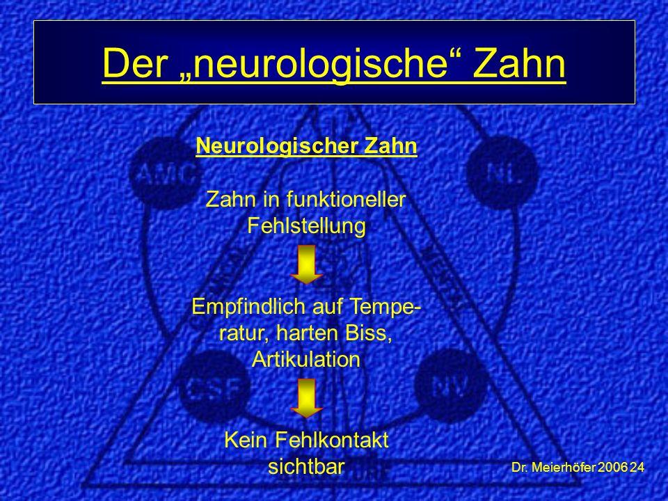"""Dr. Meierhöfer 2006 24 Der """"neurologische"""" Zahn Neurologischer Zahn Zahn in funktioneller Fehlstellung Empfindlich auf Tempe- ratur, harten Biss, Arti"""