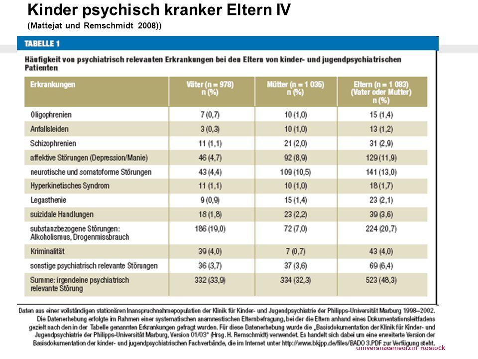 Universitätsmedizin Rostock Kinder psychisch kranker Eltern V (Mattejat und Remschmidt 2008))
