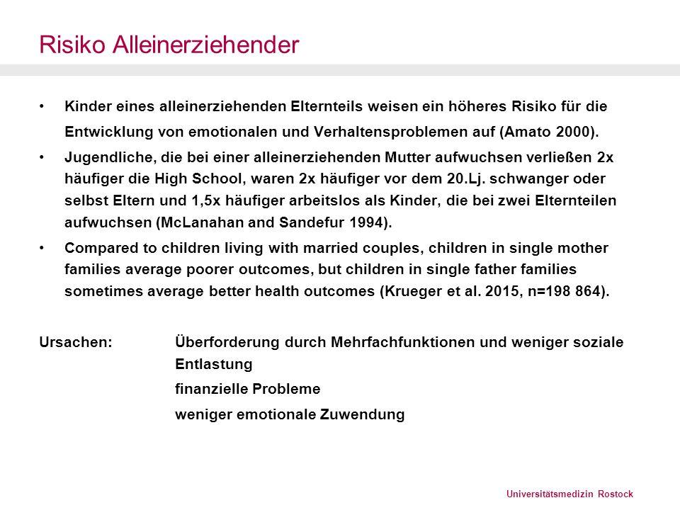 Universitätsmedizin Rostock Fetale Alkoholspektrumstörungen (FASD): 1.das Vollbild Fetales Alkoholsyndrom (FAS) 2.das partielle Fetale Alkoholsyndrom (pFAS), 3.die alkoholbedingte entwicklungsneurologische Störung (ARND) 4.die alkoholbedingten Geburtsdefekte (ARBD)