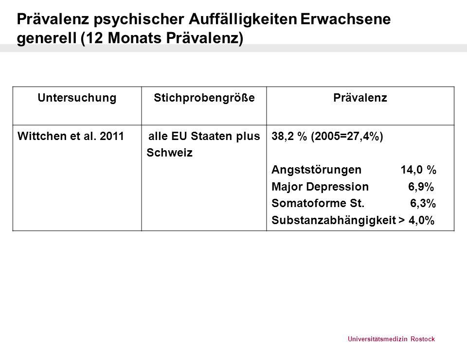 Universitätsmedizin Rostock Prävalenz psychischer Auffälligkeiten Kinder generell UntersuchungStichprobengröße Prävalenz Hölling et al.