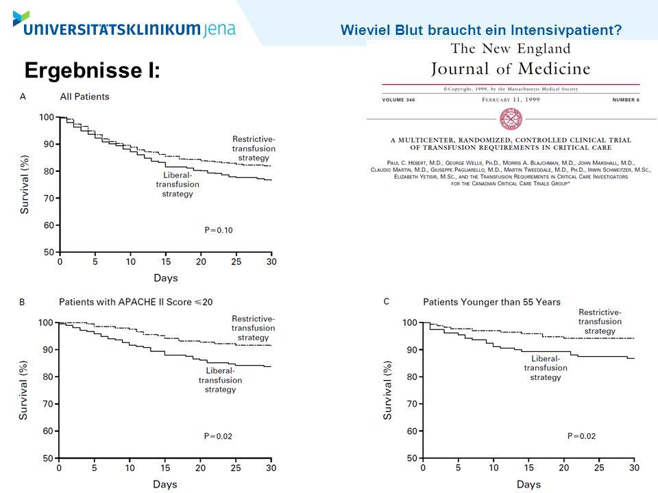 Wieviel Blut braucht ein Intensivpatient? Ergebnisse I:
