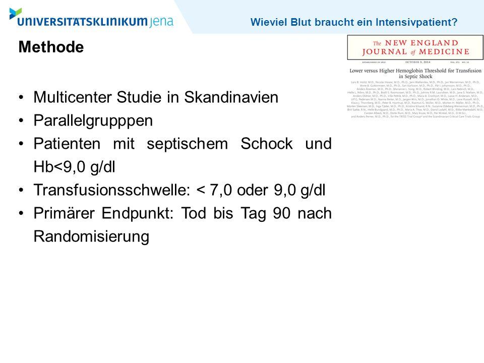 Methode Multicenter Studie in Skandinavien Parallelgrupppen Patienten mit septischem Schock und Hb<9,0 g/dl Transfusionsschwelle: < 7,0 oder 9,0 g/dl