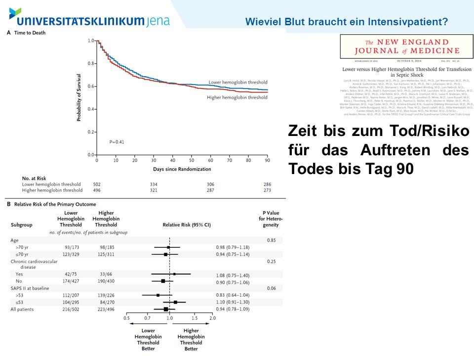 Wieviel Blut braucht ein Intensivpatient? Zeit bis zum Tod/Risiko für das Auftreten des Todes bis Tag 90