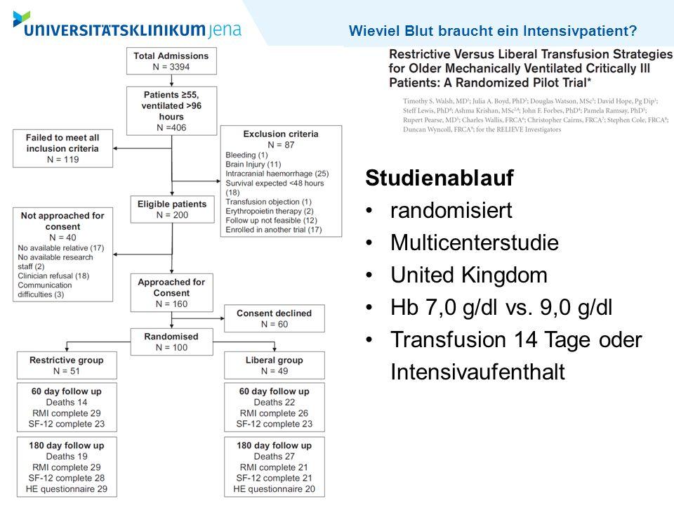 Studienablauf randomisiert Multicenterstudie United Kingdom Hb 7,0 g/dl vs. 9,0 g/dl Transfusion 14 Tage oder Intensivaufenthalt