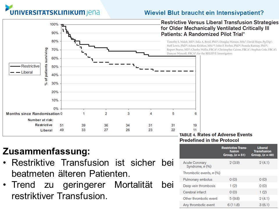Wieviel Blut braucht ein Intensivpatient? Zusammenfassung: Restriktive Transfusion ist sicher bei beatmeten älteren Patienten. Trend zu geringerer Mor