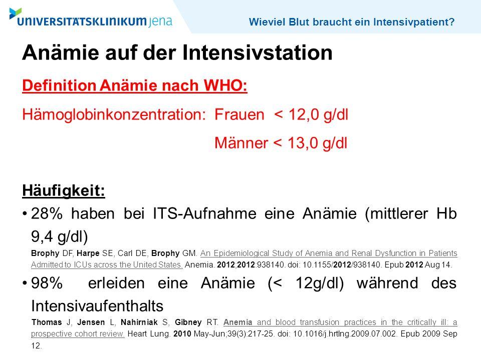 Wieviel Blut braucht ein Intensivpatient? Anämie auf der Intensivstation Definition Anämie nach WHO: Hämoglobinkonzentration:Frauen < 12,0 g/dl Männer