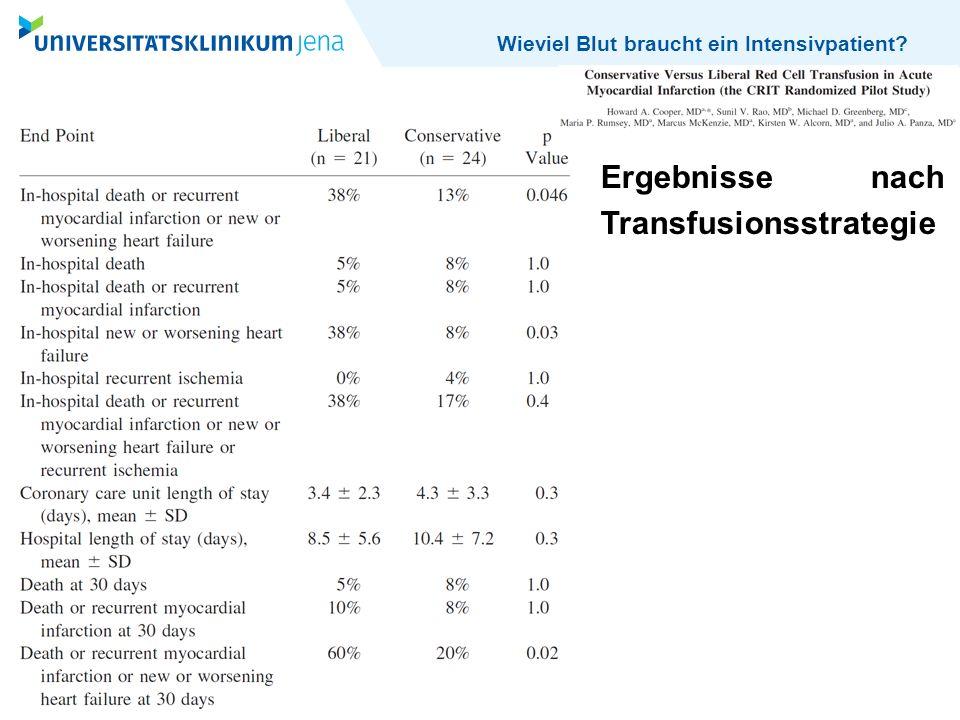 Wieviel Blut braucht ein Intensivpatient? Ergebnisse nach Transfusionsstrategie