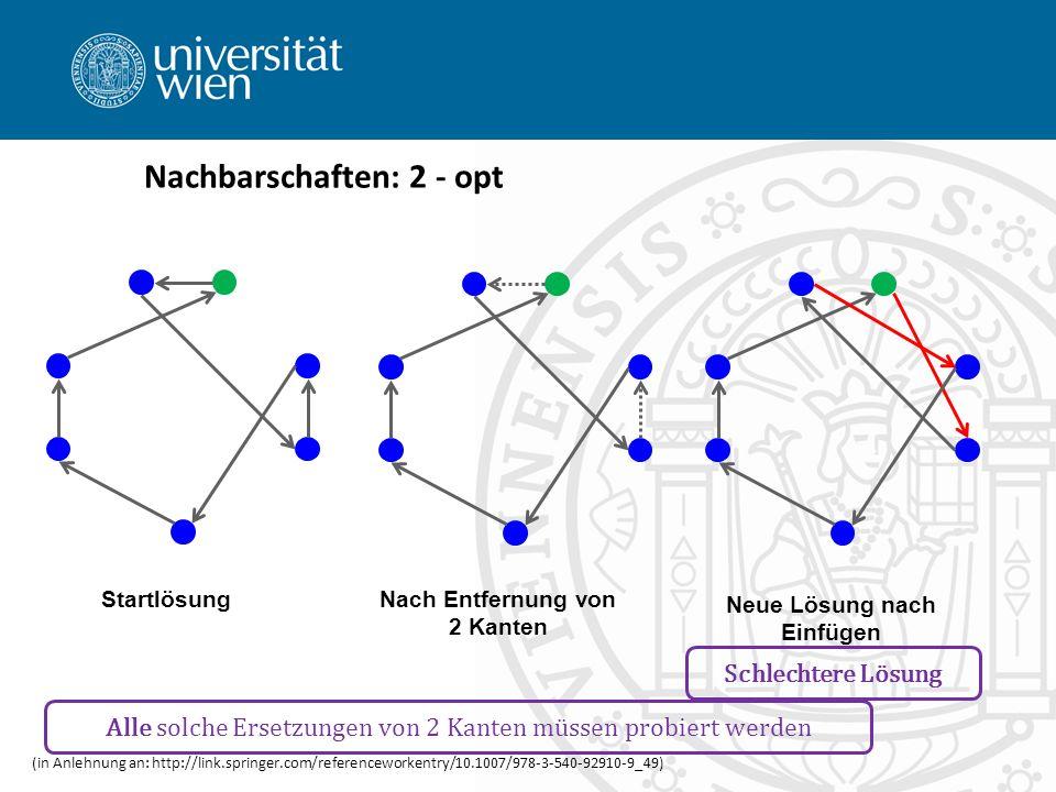 Nachbarschaften: 2 - opt (in Anlehnung an: http://link.springer.com/referenceworkentry/10.1007/978-3-540-92910-9_49) StartlösungNach Entfernung von 2