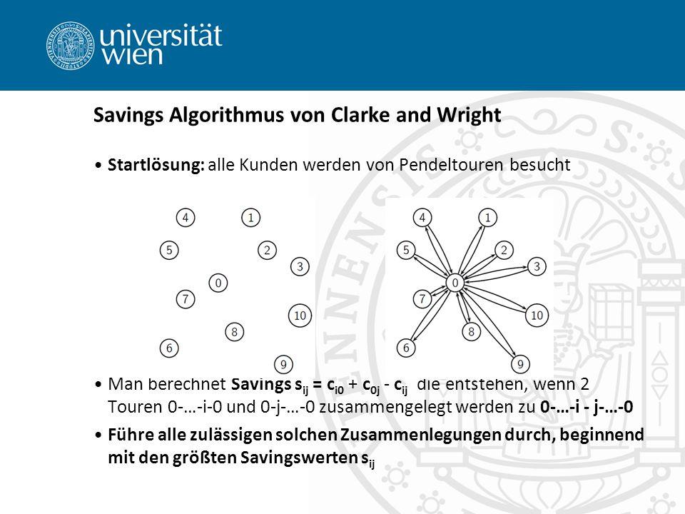 Startlösung: alle Kunden werden von Pendeltouren besucht Man berechnet Savings s ij = c i0 + c 0j - c ij die entstehen, wenn 2 Touren 0-…-i-0 und 0-j-
