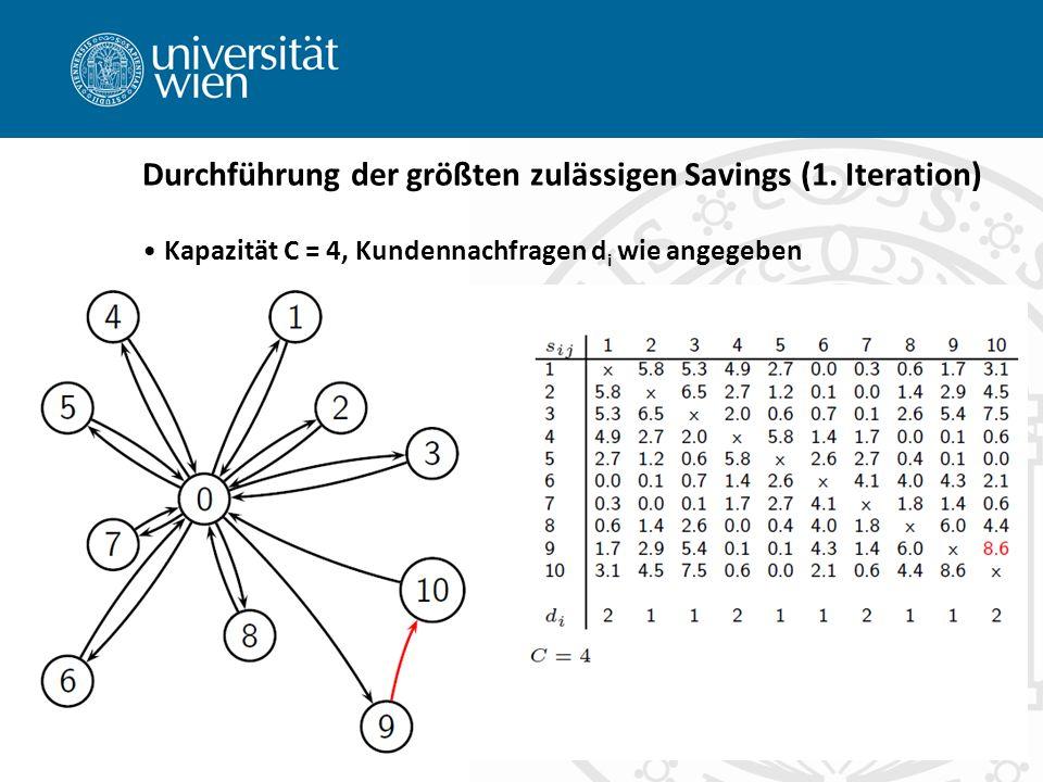 Kapazität C = 4, Kundennachfragen d i wie angegeben Durchführung der größten zulässigen Savings (1. Iteration)