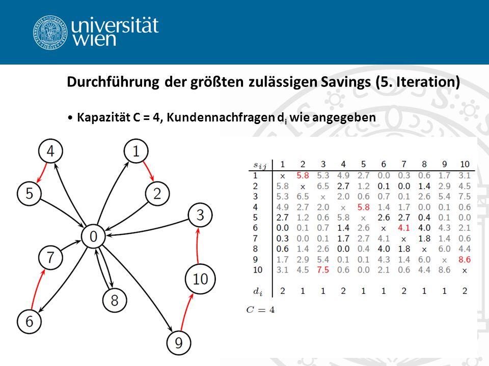 Kapazität C = 4, Kundennachfragen d i wie angegeben Durchführung der größten zulässigen Savings (5. Iteration)