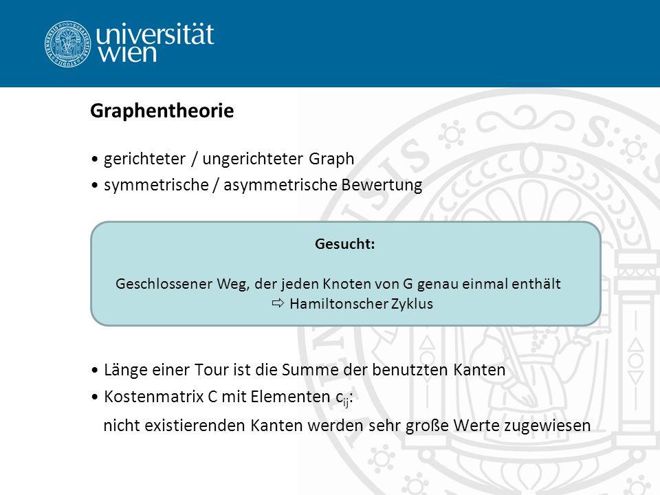 Graphentheorie gerichteter / ungerichteter Graph symmetrische / asymmetrische Bewertung Länge einer Tour ist die Summe der benutzten Kanten Kostenmatr