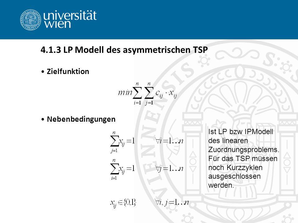 4.1.3 LP Modell des asymmetrischen TSP Zielfunktion Nebenbedingungen Ist LP bzw IPModell des linearen Zuordnungsproblems. Für das TSP müssen noch Kurz