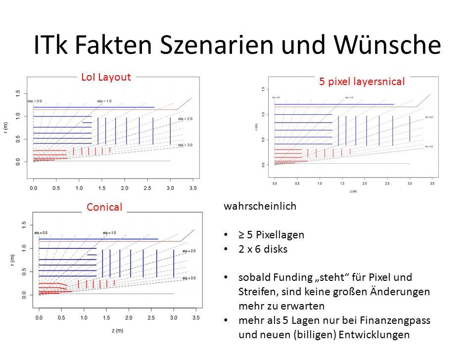 """ITk Fakten Szenarien und Wünsche LoI Layout Conical 5 pixel layersnical wahrscheinlich ≥ 5 Pixellagen 2 x 6 disks sobald Funding """"steht für Pixel und Streifen, sind keine großen Änderungen mehr zu erwarten mehr als 5 Lagen nur bei Finanzengpass und neuen (billigen) Entwicklungen"""