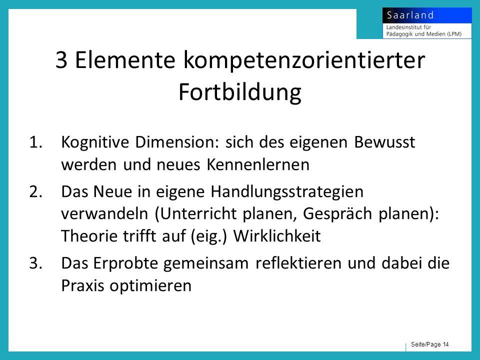 Seite/Page 14 3 Elemente kompetenzorientierter Fortbildung 1.Kognitive Dimension: sich des eigenen Bewusst werden und neues Kennenlernen 2.Das Neue in eigene Handlungsstrategien verwandeln (Unterricht planen, Gespräch planen): Theorie trifft auf (eig.) Wirklichkeit 3.Das Erprobte gemeinsam reflektieren und dabei die Praxis optimieren