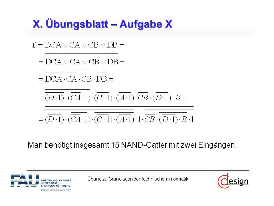 X. Übungsblatt – Aufgabe X Man benötigt insgesamt 15 NAND-Gatter mit zwei Eingängen.