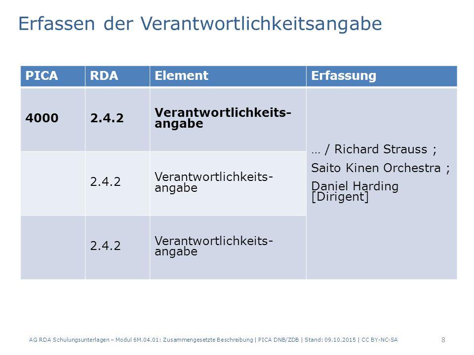 8 PICARDAElementErfassung 40002.4.2 Verantwortlichkeits- angabe … / Richard Strauss ; Saito Kinen Orchestra ; Daniel Harding [Dirigent] 2.4.2 Verantwortlichkeits- angabe 2.4.2 Verantwortlichkeits- angabe Erfassen der Verantwortlichkeitsangabe AG RDA Schulungsunterlagen – Modul 6M.04.01: Zusammengesetzte Beschreibung | PICA DNB/ZDB | Stand: 09.10.2015 | CC BY-NC-SA