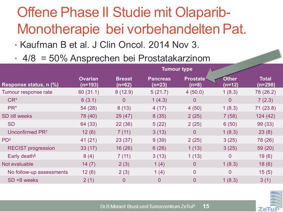 Offene Phase II Studie mit Olaparib- Monotherapie bei vorbehandelten Pat. Kaufman B et al. J Clin Oncol. 2014 Nov 3. 4/8 = 50% Ansprechen bei Prostata