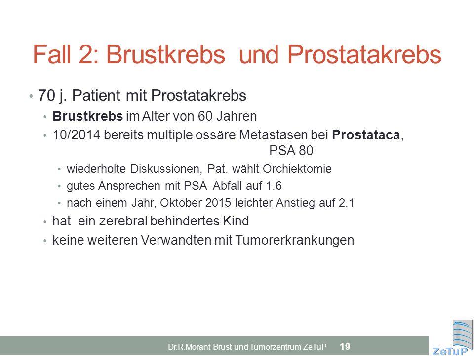 Fall 2: Brustkrebs und Prostatakrebs 70 j. Patient mit Prostatakrebs Brustkrebs im Alter von 60 Jahren 10/2014 bereits multiple ossäre Metastasen bei