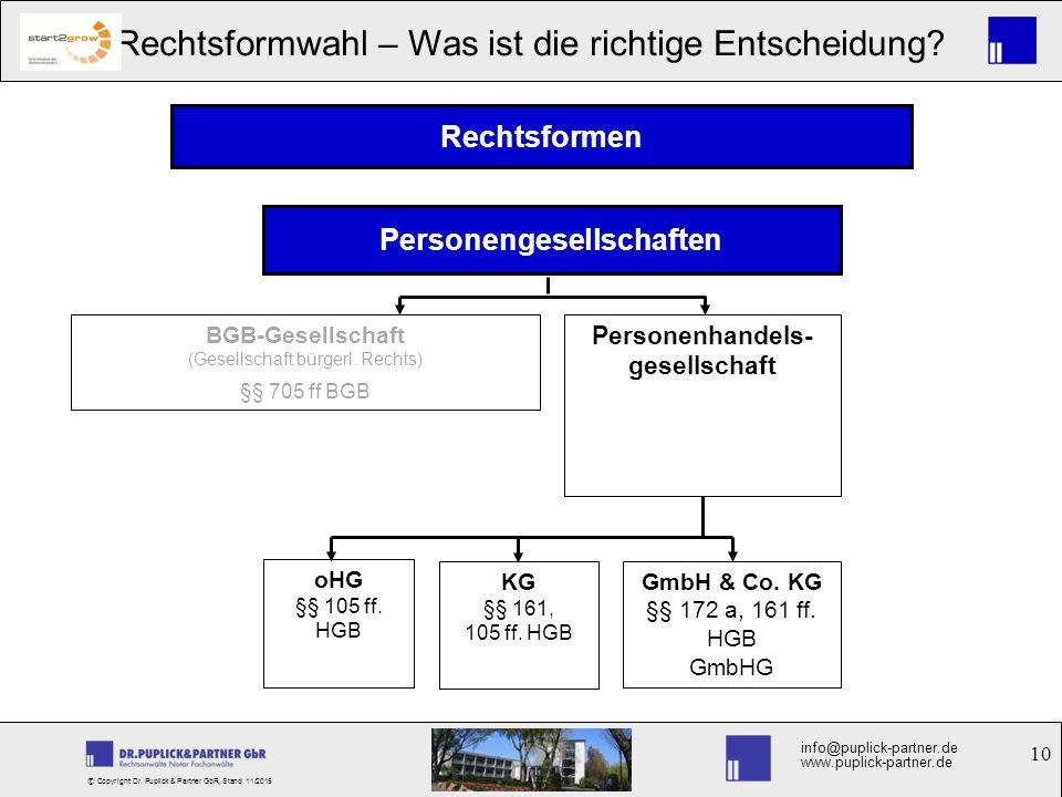 10 Rechtsformwahl – Was ist die richtige Entscheidung? info@puplick-partner.de www.puplick-partner.de © Copyright Dr. Puplick & Partner GbR, Stand 11/