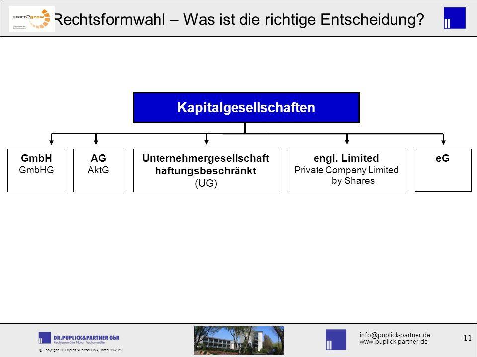 11 Rechtsformwahl – Was ist die richtige Entscheidung? info@puplick-partner.de www.puplick-partner.de © Copyright Dr. Puplick & Partner GbR, Stand 11/