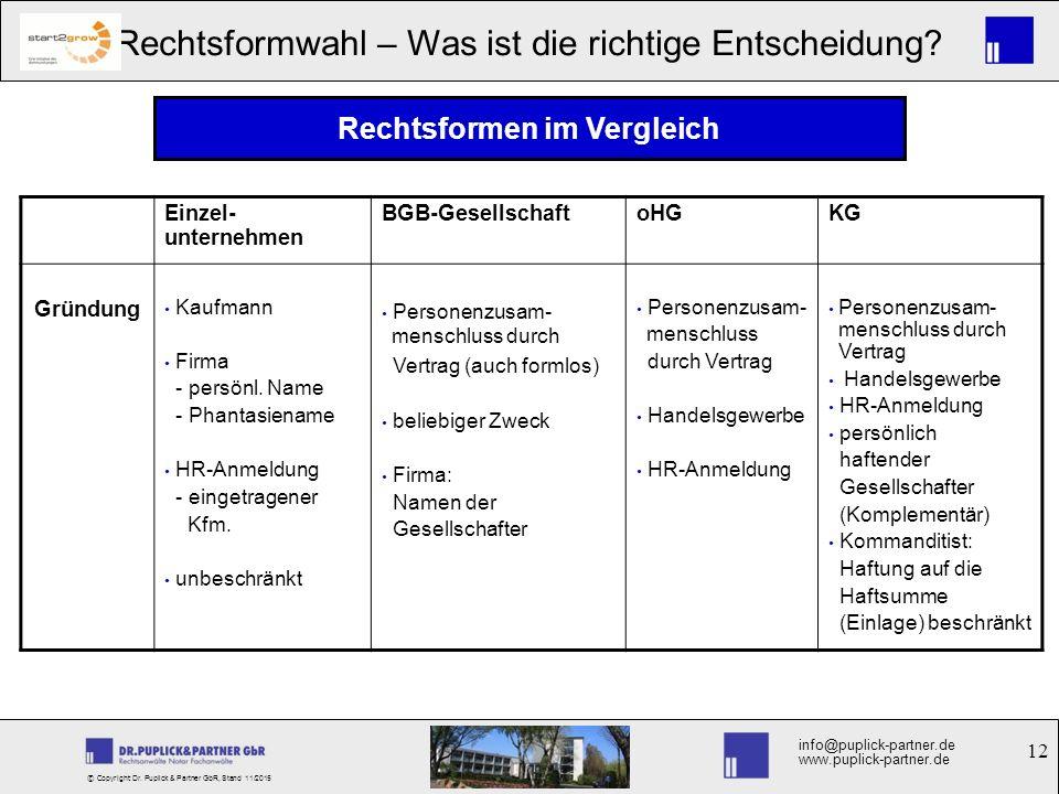 12 Rechtsformwahl – Was ist die richtige Entscheidung? info@puplick-partner.de www.puplick-partner.de © Copyright Dr. Puplick & Partner GbR, Stand 11/