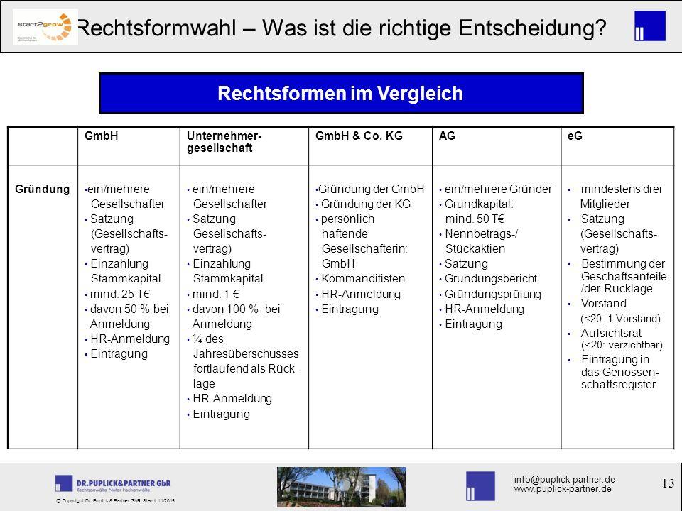 13 Rechtsformwahl – Was ist die richtige Entscheidung? info@puplick-partner.de www.puplick-partner.de © Copyright Dr. Puplick & Partner GbR, Stand 11/