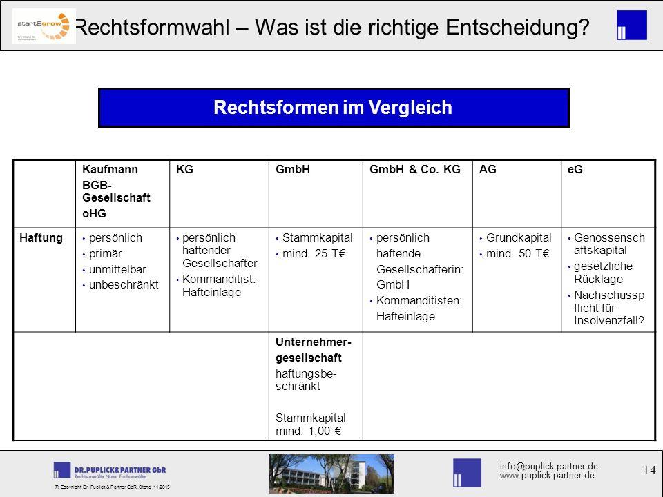 14 Rechtsformwahl – Was ist die richtige Entscheidung? info@puplick-partner.de www.puplick-partner.de © Copyright Dr. Puplick & Partner GbR, Stand 11/