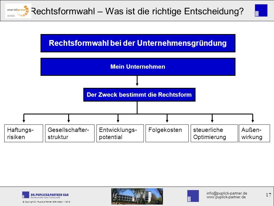 17 Rechtsformwahl – Was ist die richtige Entscheidung? info@puplick-partner.de www.puplick-partner.de © Copyright Dr. Puplick & Partner GbR, Stand 11/