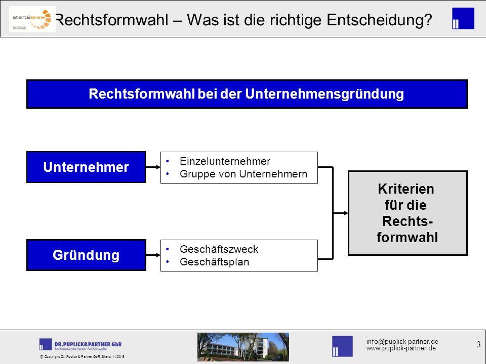 3 Rechtsformwahl – Was ist die richtige Entscheidung? info@puplick-partner.de www.puplick-partner.de © Copyright Dr. Puplick & Partner GbR, Stand 11/2