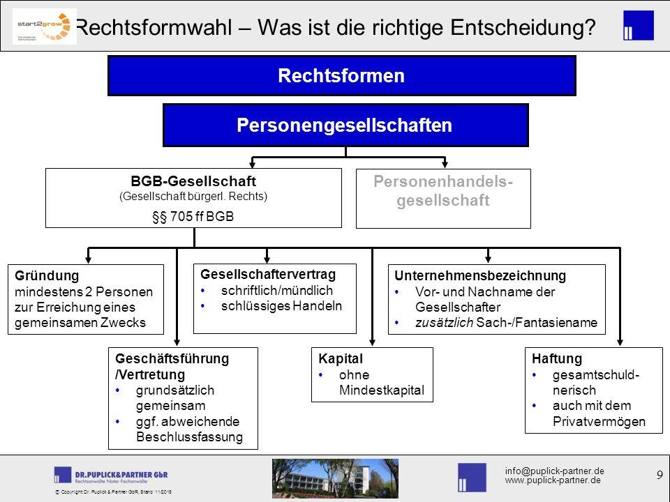 9 Rechtsformwahl – Was ist die richtige Entscheidung? info@puplick-partner.de www.puplick-partner.de © Copyright Dr. Puplick & Partner GbR, Stand 11/2